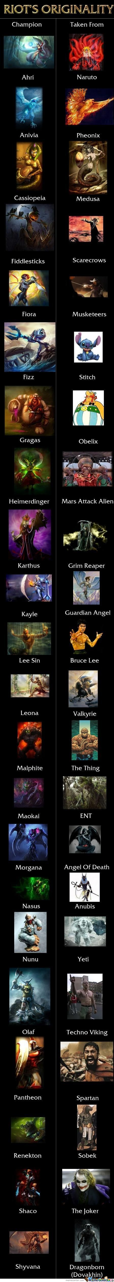 Saw This On The Net. Some League Of Legend Champion Came From