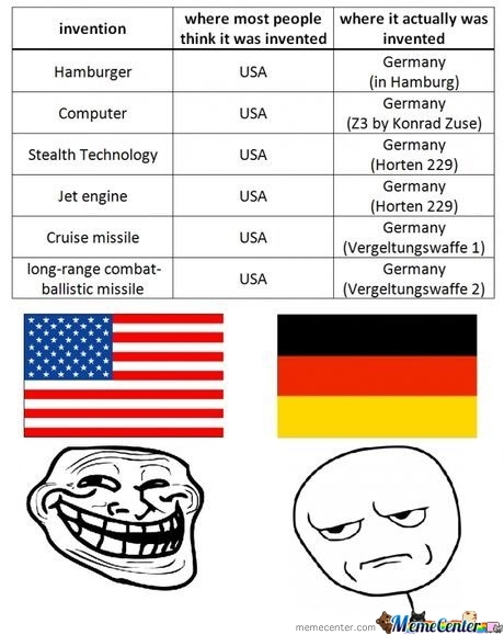 Scumbag Usa by the_changeling - Meme Center