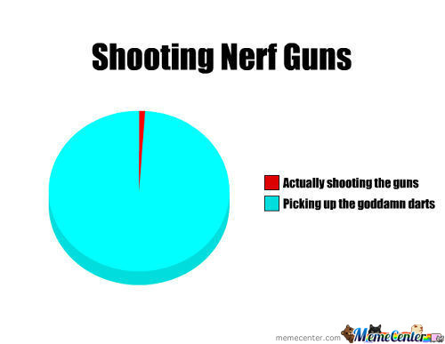 Shooting Nerf Guns...