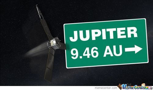 Signpost In Space