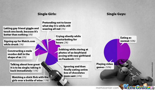 Single Men / Single Woman...