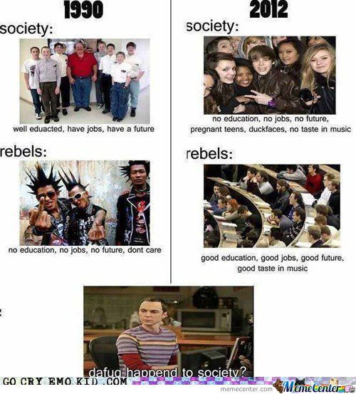 Society And Rebels : Then And Now