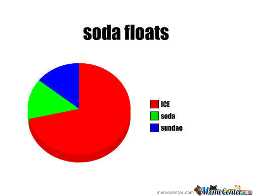 Soda Floats. -.-