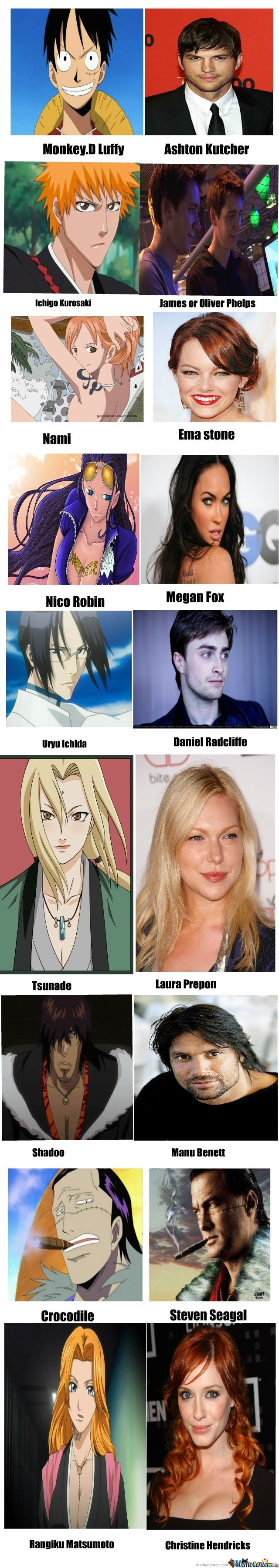Some Hollywood Actors Who Could Play Anime Characters