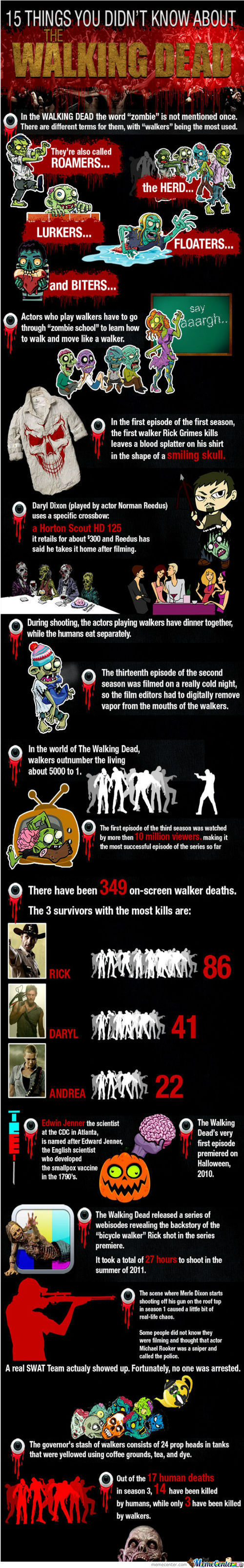 Some Of The Walking Dead Facts