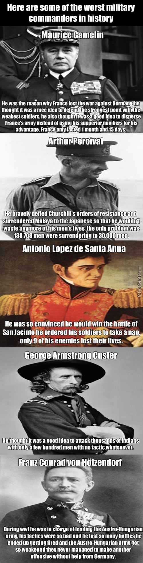 Some Of The Worst Military Commanders In History.