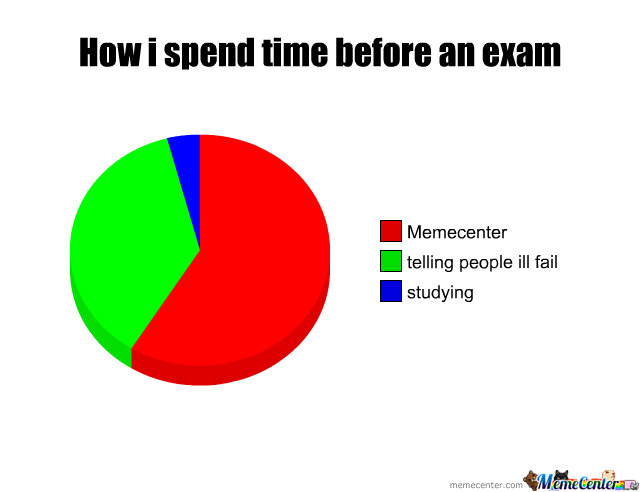 Spend Time Before An Exam