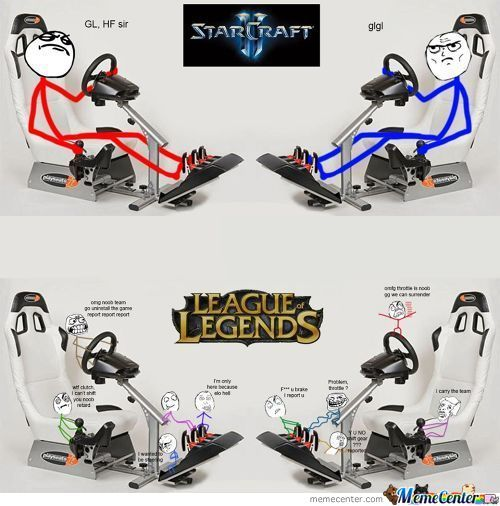 Starcraft Ii Vs League Of Legends