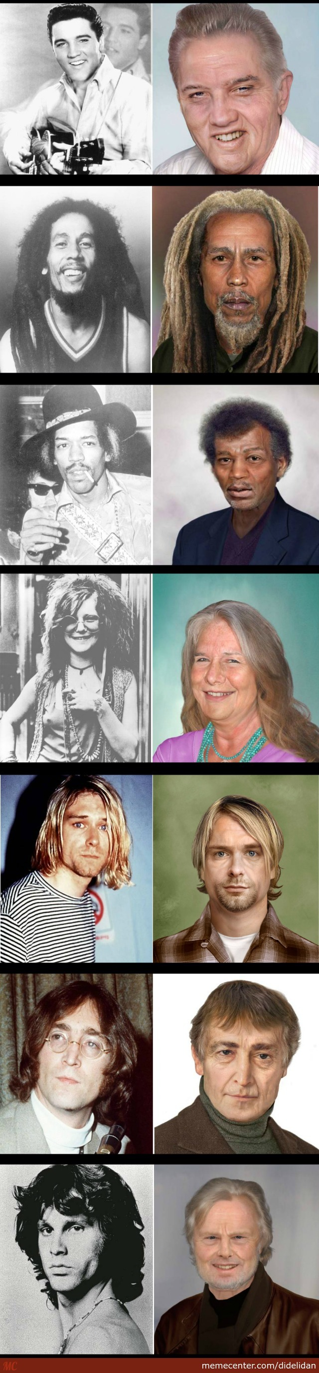 Stars Then And Now