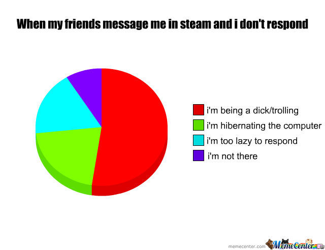 how to delete messages on steam