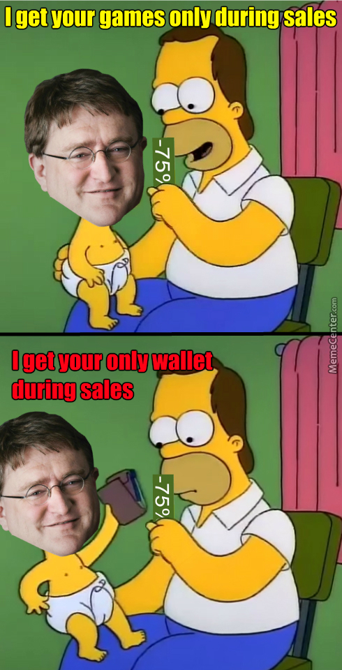 Steam Sales In A Nutshell