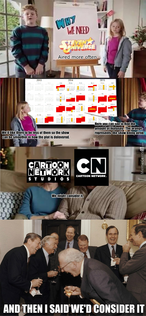 Steven Universe Hiatuses In A Nutshell. Credit To Metallion For Template.