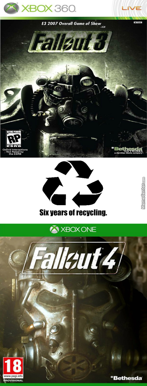 Stop Recycling Games For Easy Cash Bethesda.