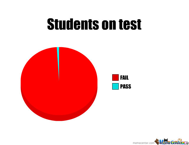 Students On Test