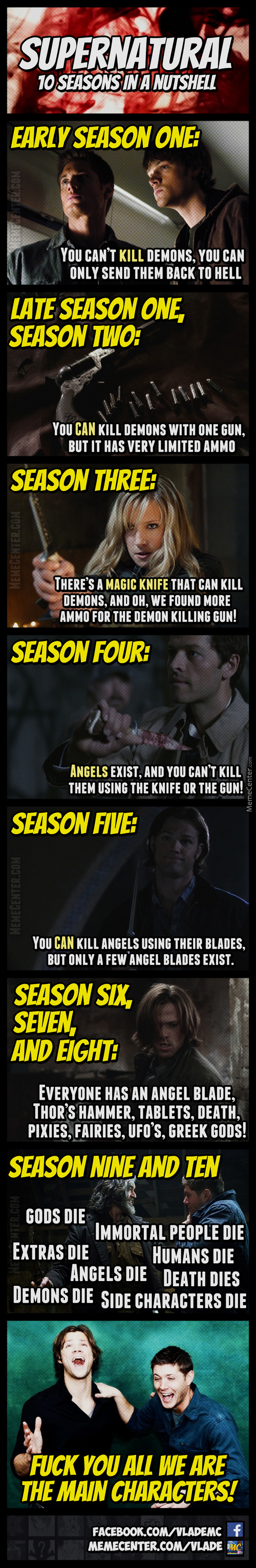 Supernatural Summed Up