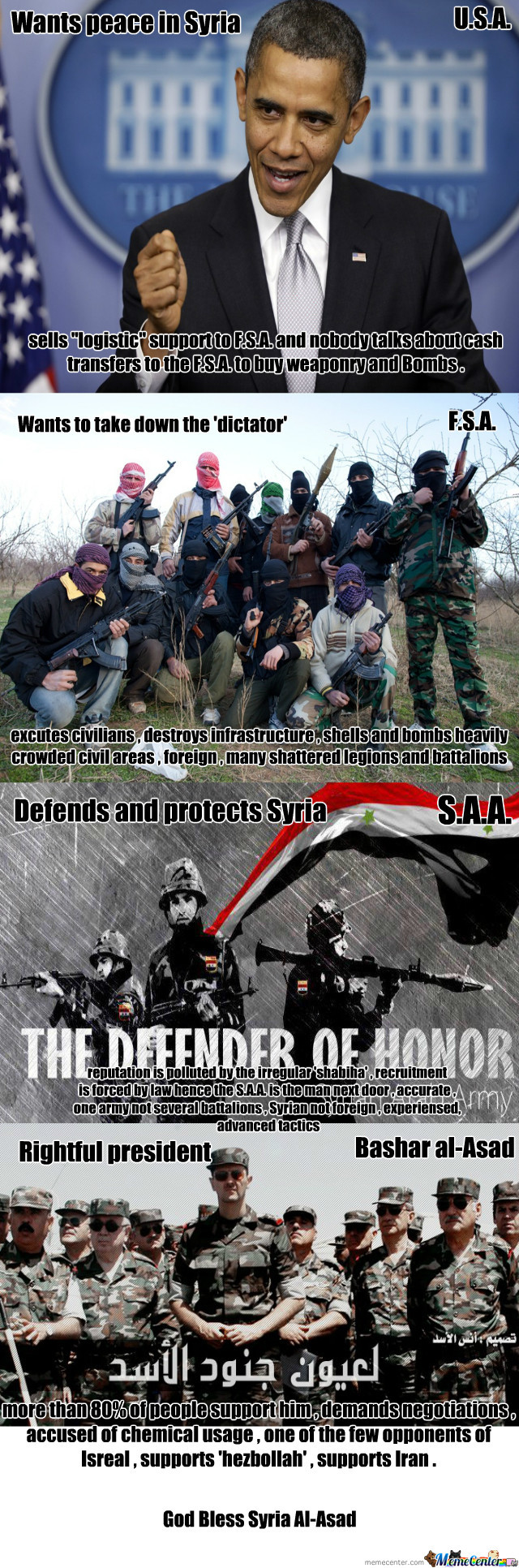 Syrian Factions And Parties