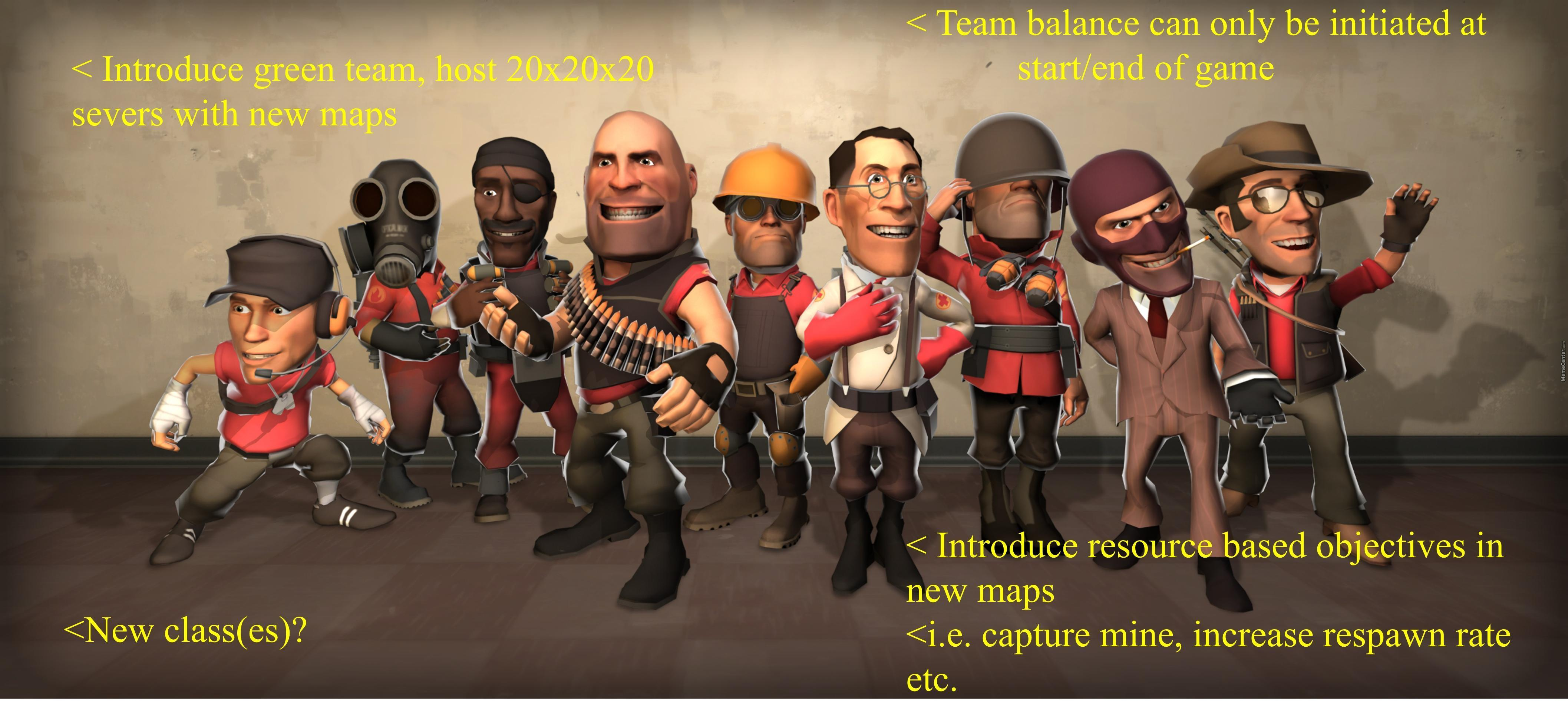 how to add a bind in tf2