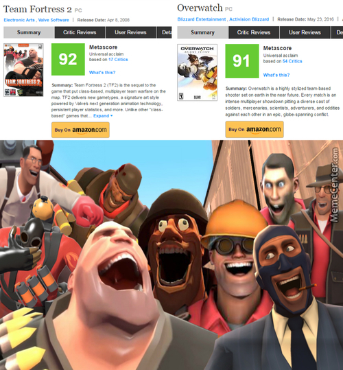 Tf2 Wins Again