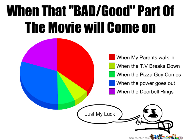 That Good Bad Part