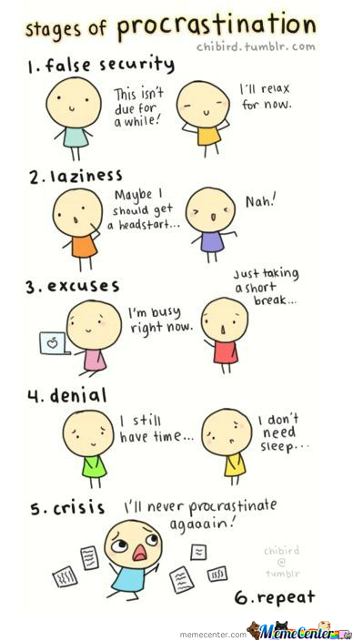 The 5 Stages Of Procrastination