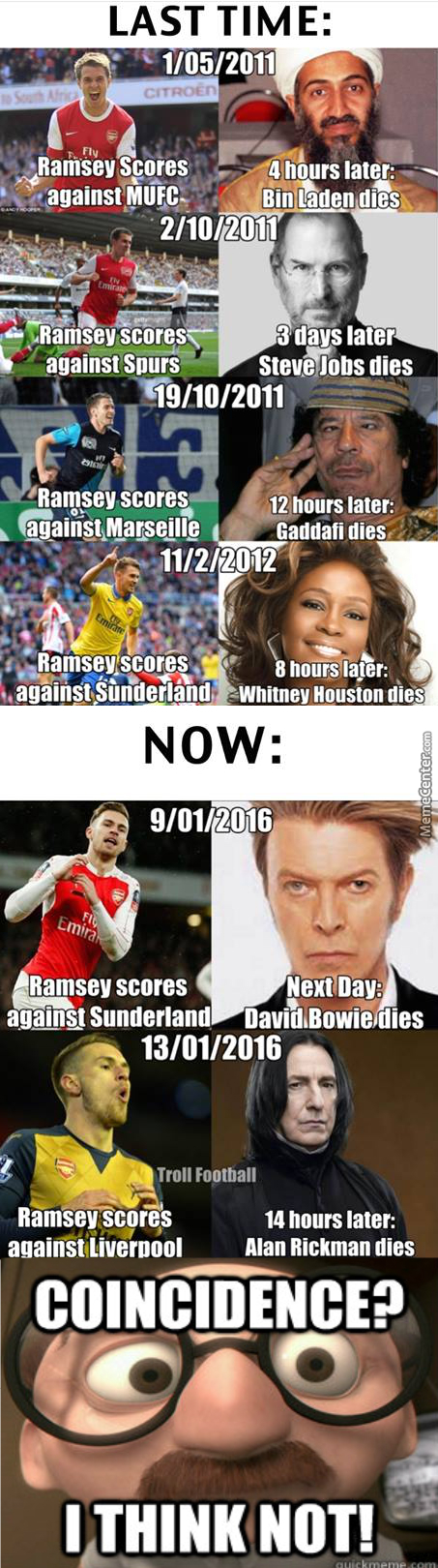 The Aaron Ramsey Curse: The Death Note Of Football