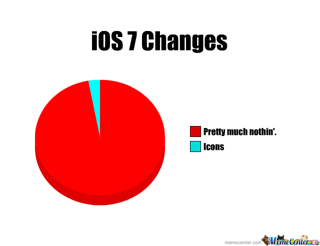 The Brand New Ios 7