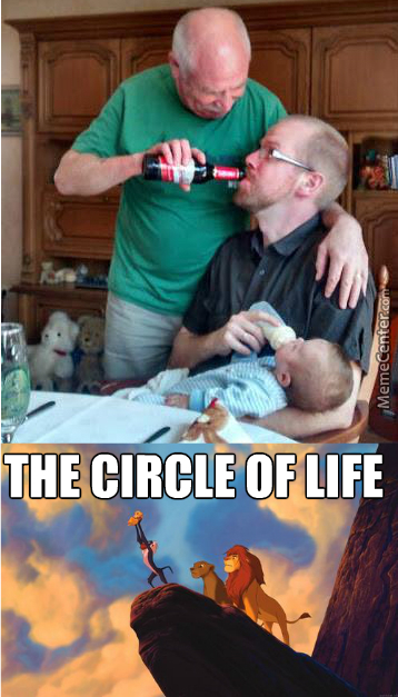 The Circle Of Life