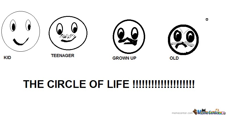 Funny Circle Of Life Meme : The circle of life by prettycoco meme center