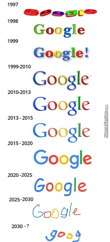 the evolution of the google logo by dead5dealer5 meme center