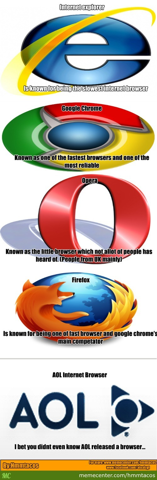 The Forgotten Browser