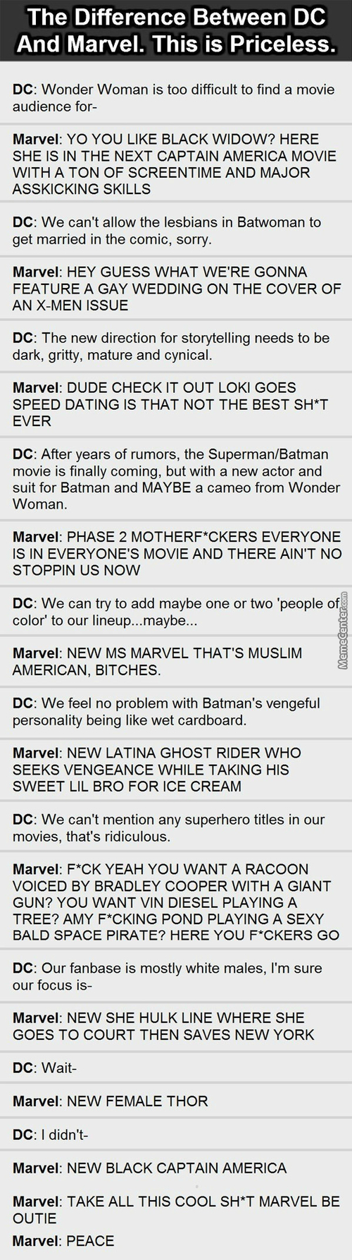The F**king Difference Between Dc And Marvel. Fuck Yeah Capslock.