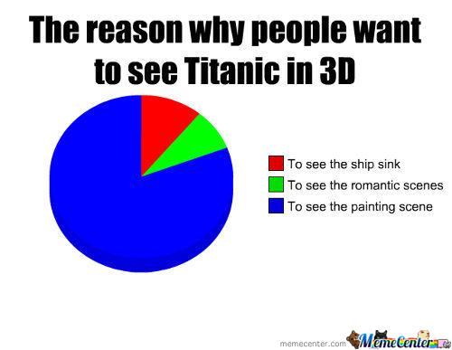 The Reason Why People Want To Watch Titanic In 3D