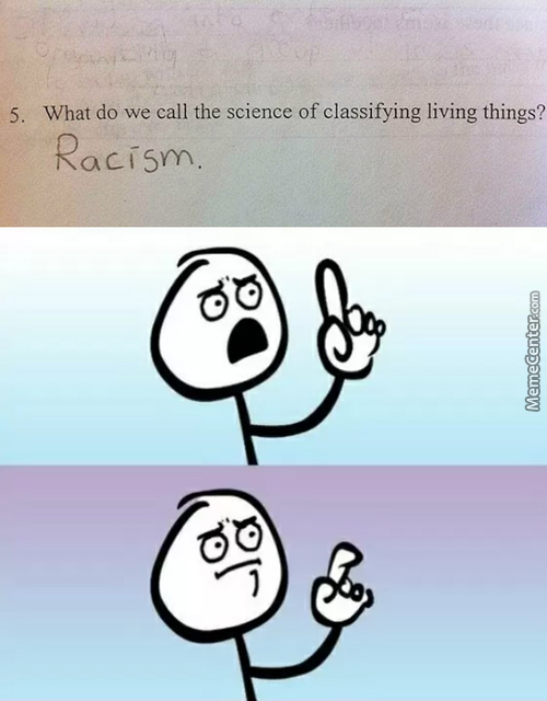 The Science Of Classifying Living Things?