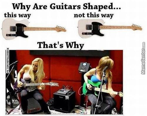 The Truth About Guitars