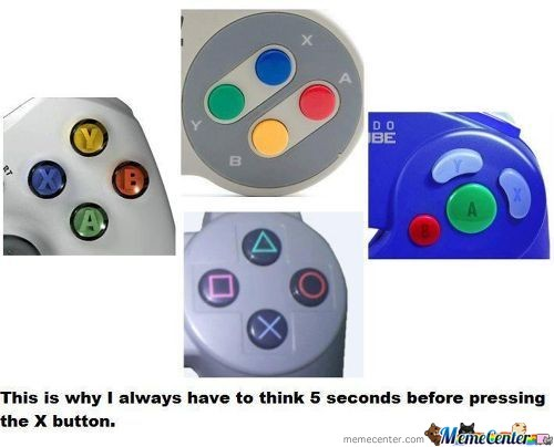 The X Button, Y U No Sit In One Place?