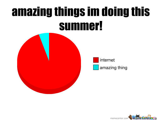 Things Doing This Summer