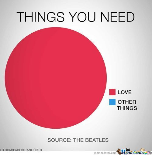 Things You Need