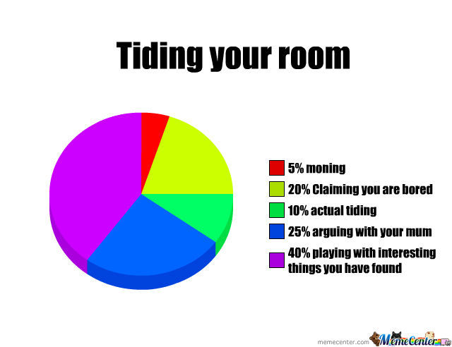 Tiding Your Room