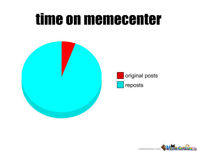 Time On Memecenter