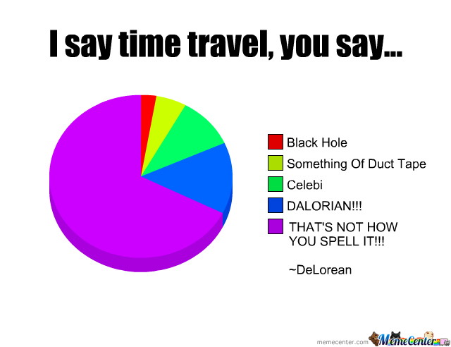 Time Travel Grammar Nazi's Xd