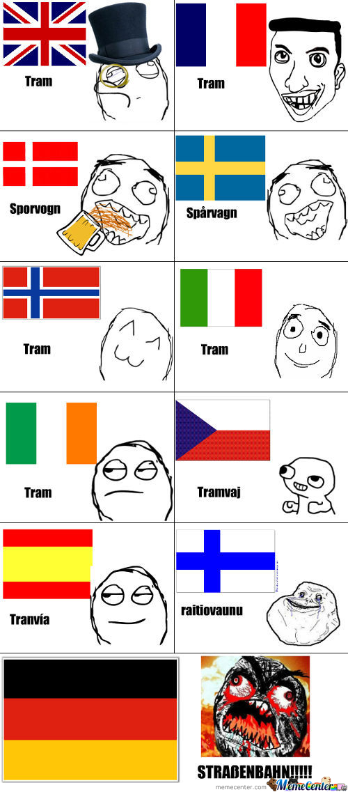 Tram In Different Languages