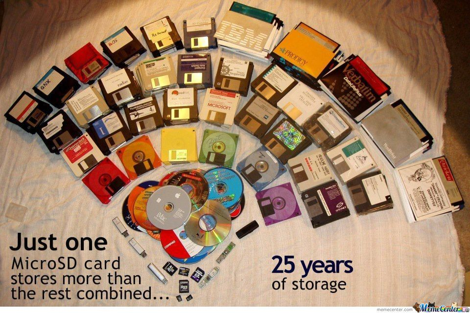 25 Years of Storage