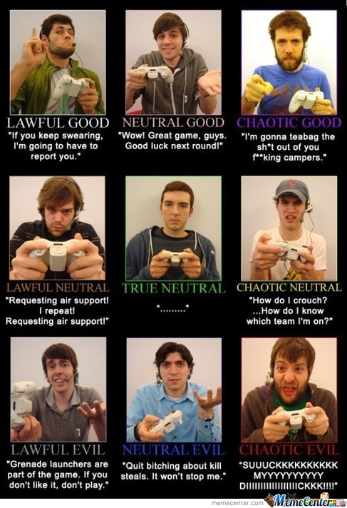 Types Of Gamers