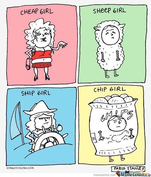 Types Of Girls