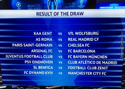 Uefa Champions League Draw Last 16
