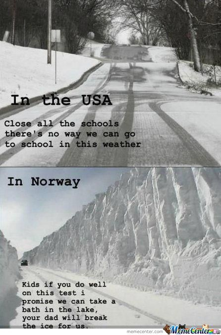 Usa Vs Norway