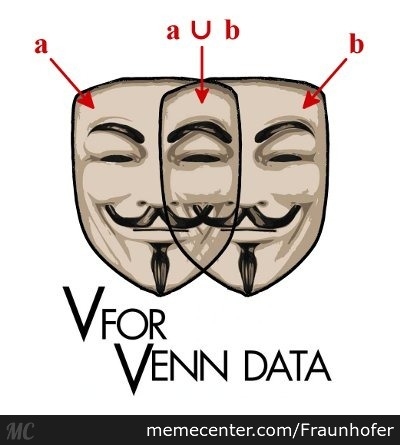 V For Venn Data