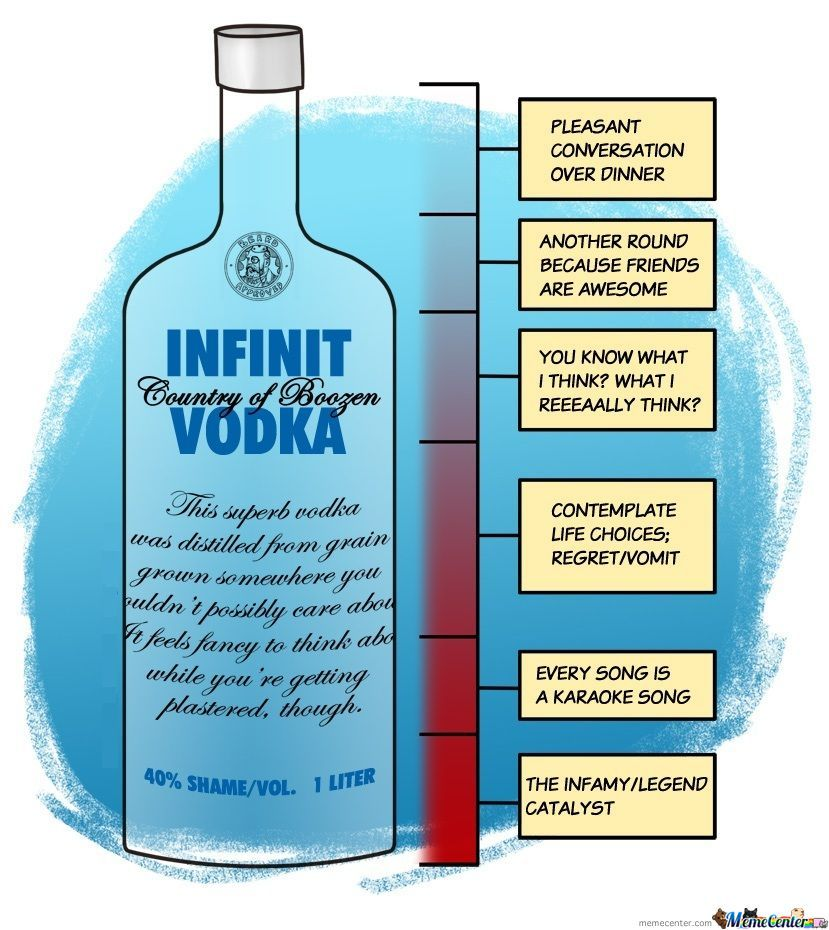 Vodka Bottle Anatomy