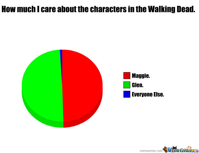 Walking Dead Pie Chart