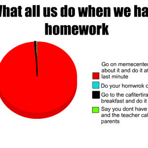 Why do we have homework